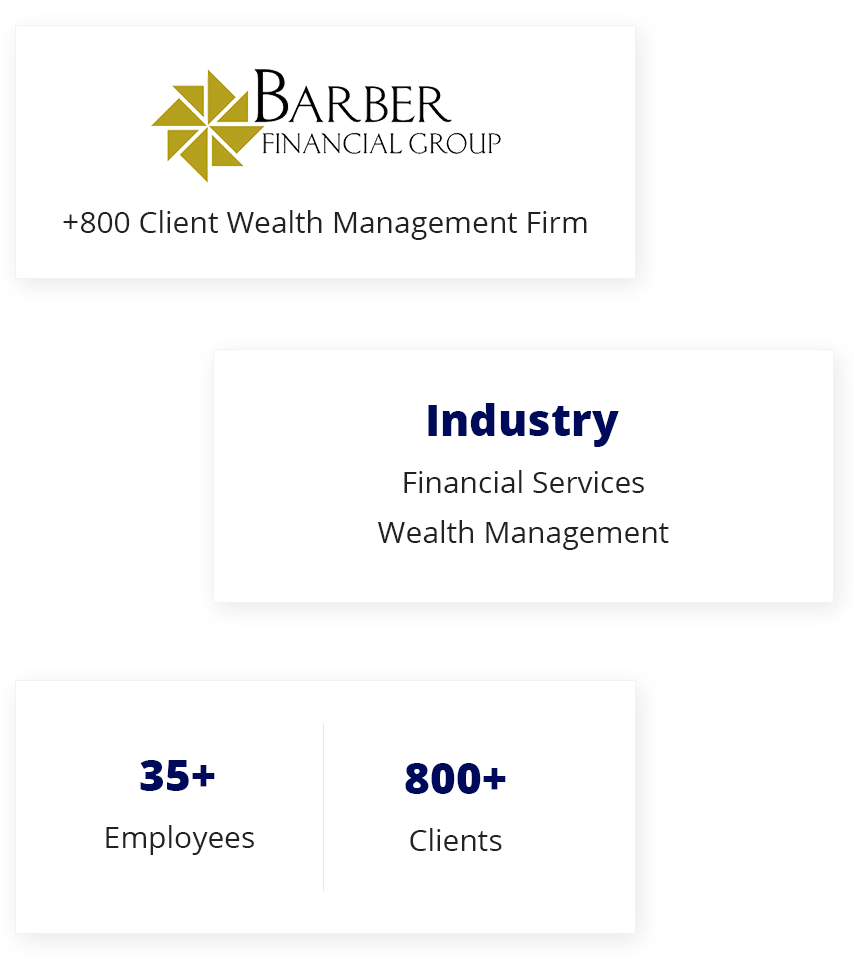 financial-services–barber-financial-group