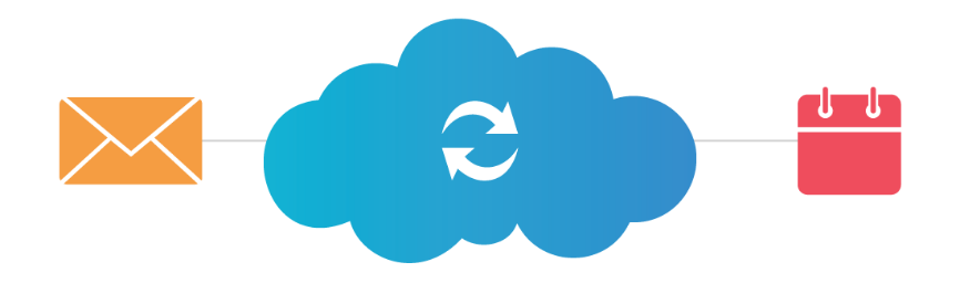 salesforce-outlook-integration--email-cal-sync