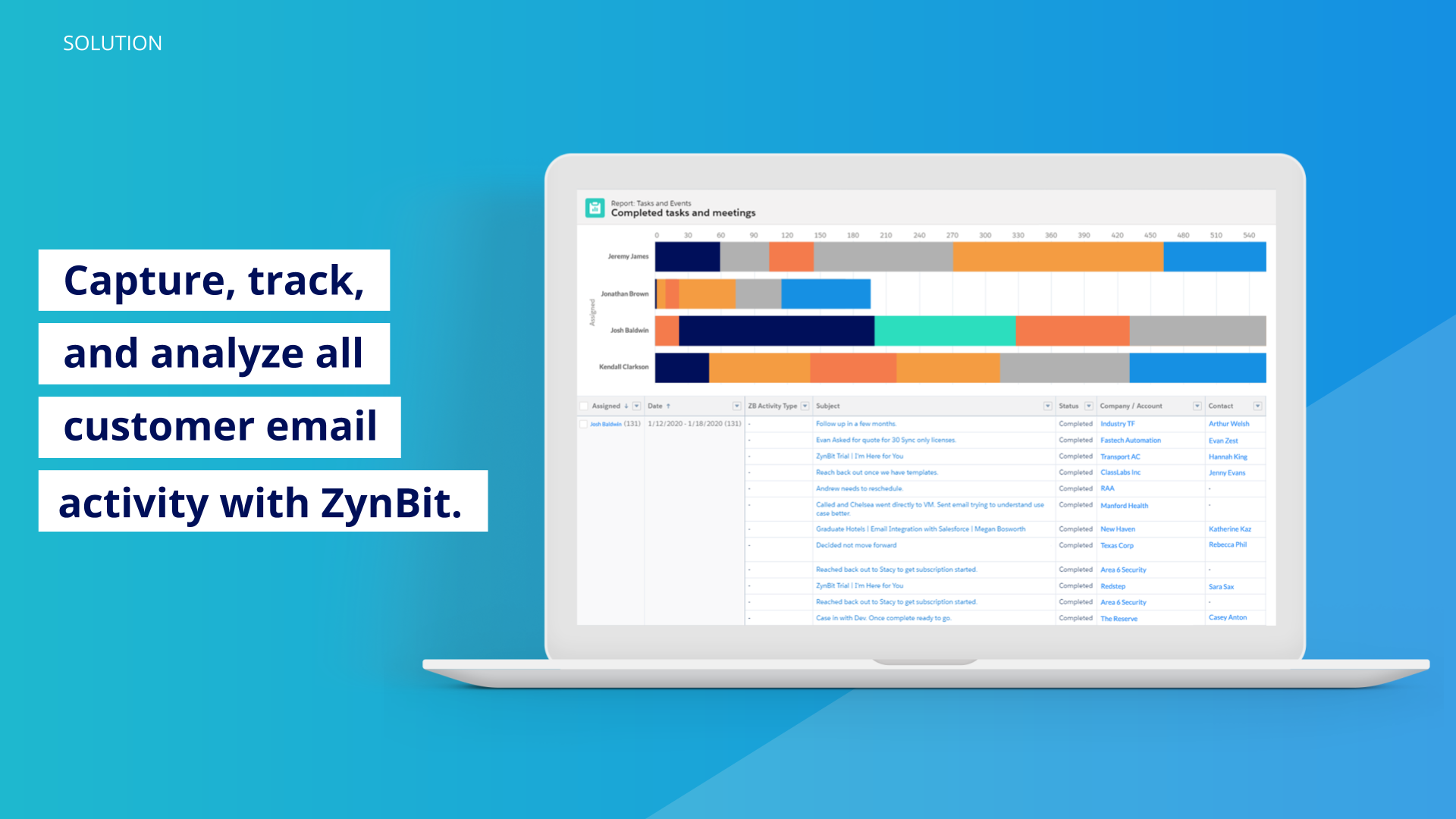 capture-track-and-analyze-all-customer-email-activity-with-ZynBit